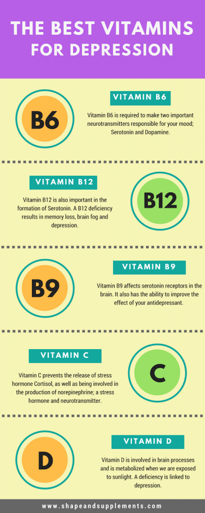 The best vitamins for depression